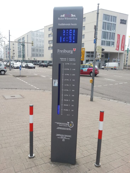 Thebike and CO2 monitor in Freiburg.